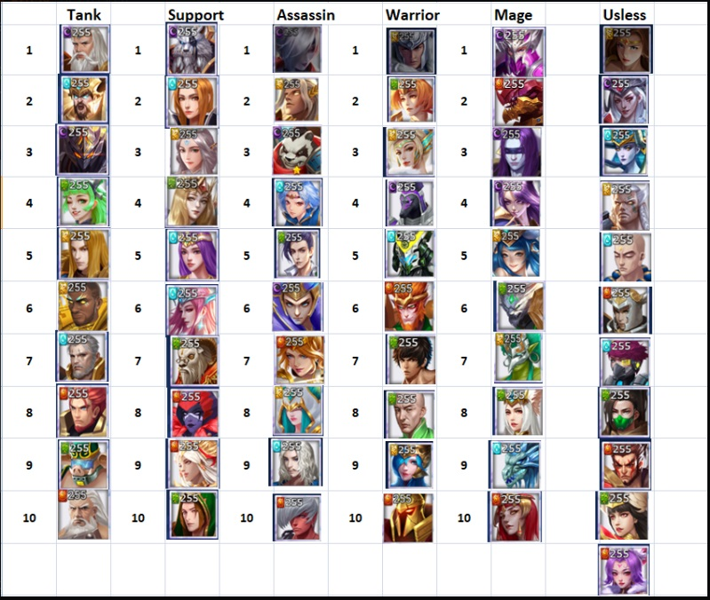tier_list-_-latest-1